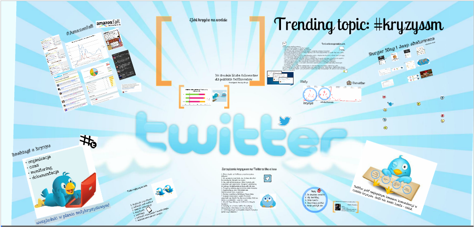 Trendning-topic-kryzyssm-by-Monika-Czaplicka-on-Prezi
