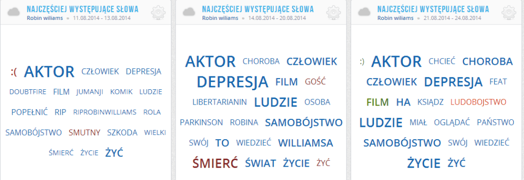 screenshot-sentione.pl-2014-08-24-17-52-13